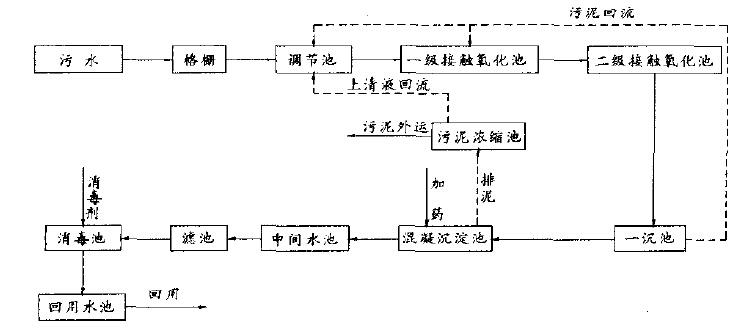 电路 电路图 电子 原理图 751_332