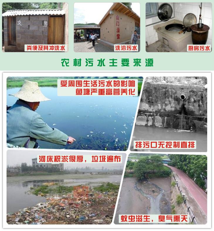 农村污水主要来源
